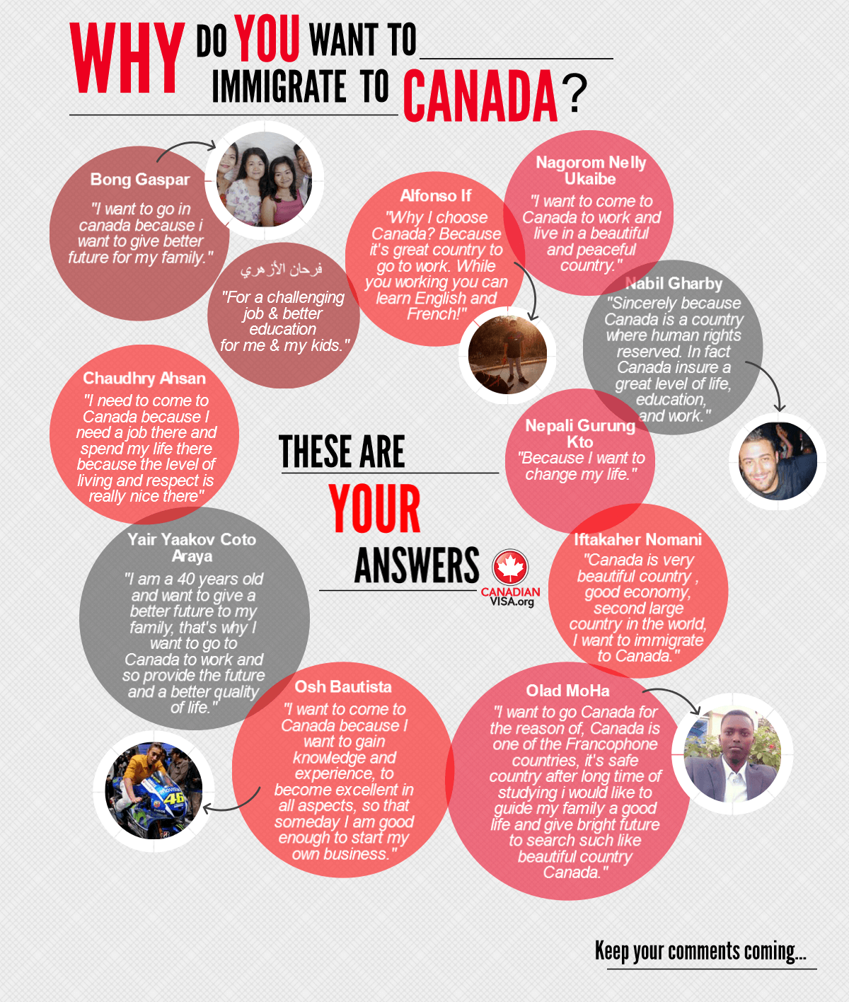 Vox pops on why people want to migrate to Canada