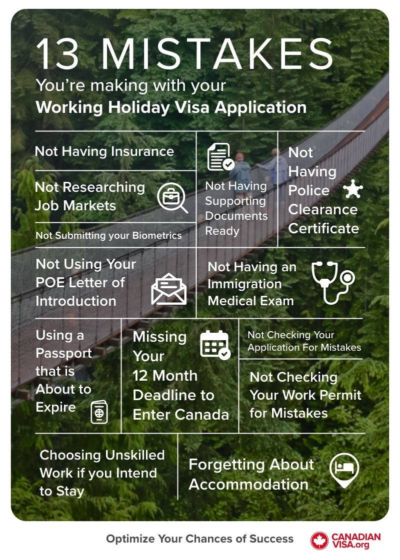 13 mistakes You're making with your Canada Working Holiday Visa Application infographic