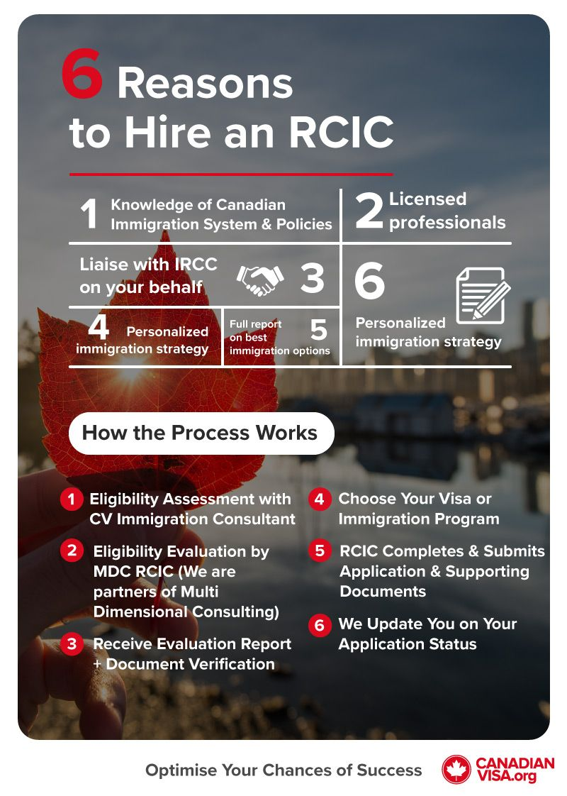 6 reason to hire an RCIC Infographic   Regulated Canadian Immigration Consultants