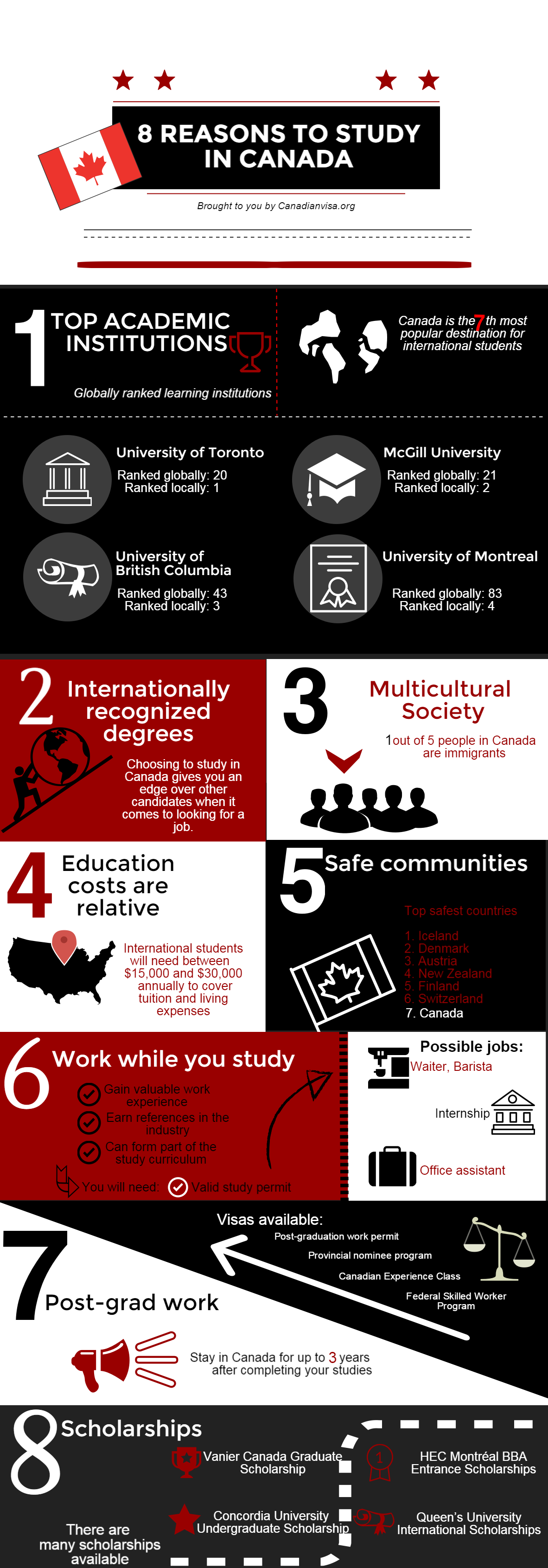 infograph 8 reasons to study in Canada