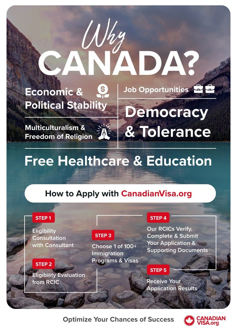 infographic | Apply for Canada visa from the Democratic Republic of Congo