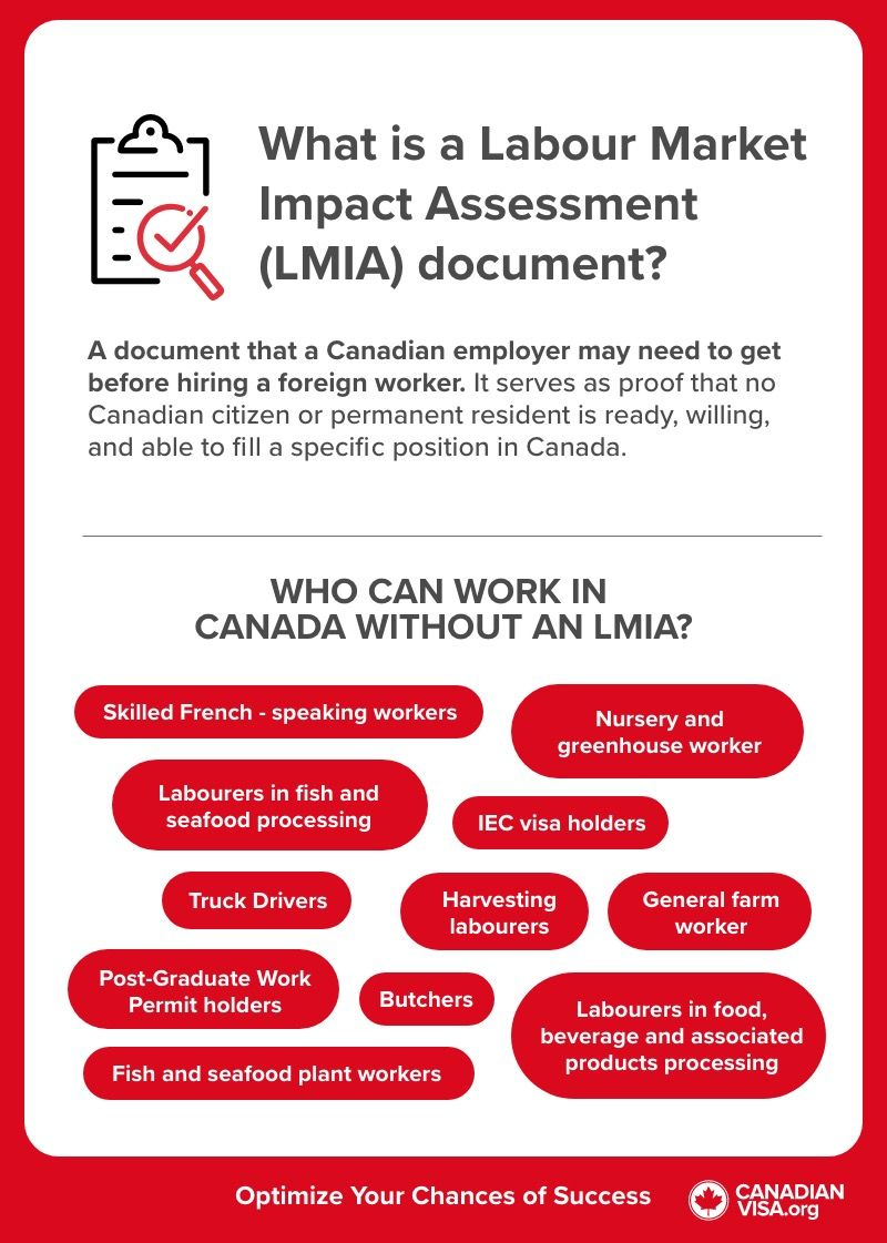 Work in Canada without an LMIA- LMIA Jobs in Canada - Infographic