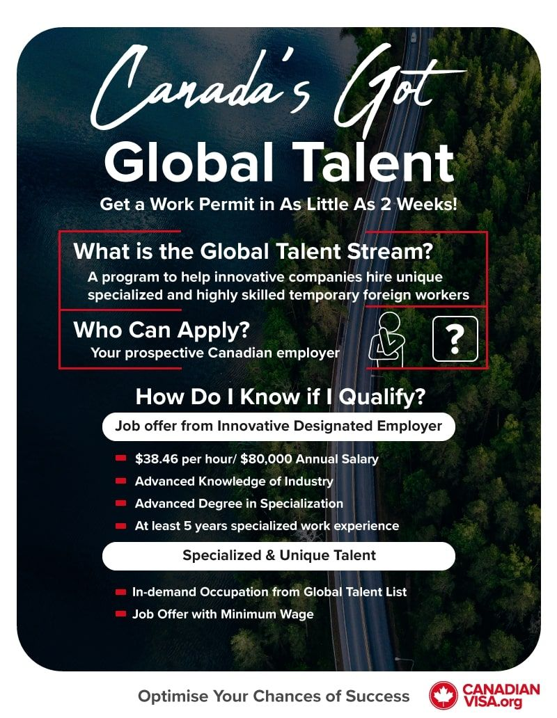 Global Talent Stream infographic | work in Canada