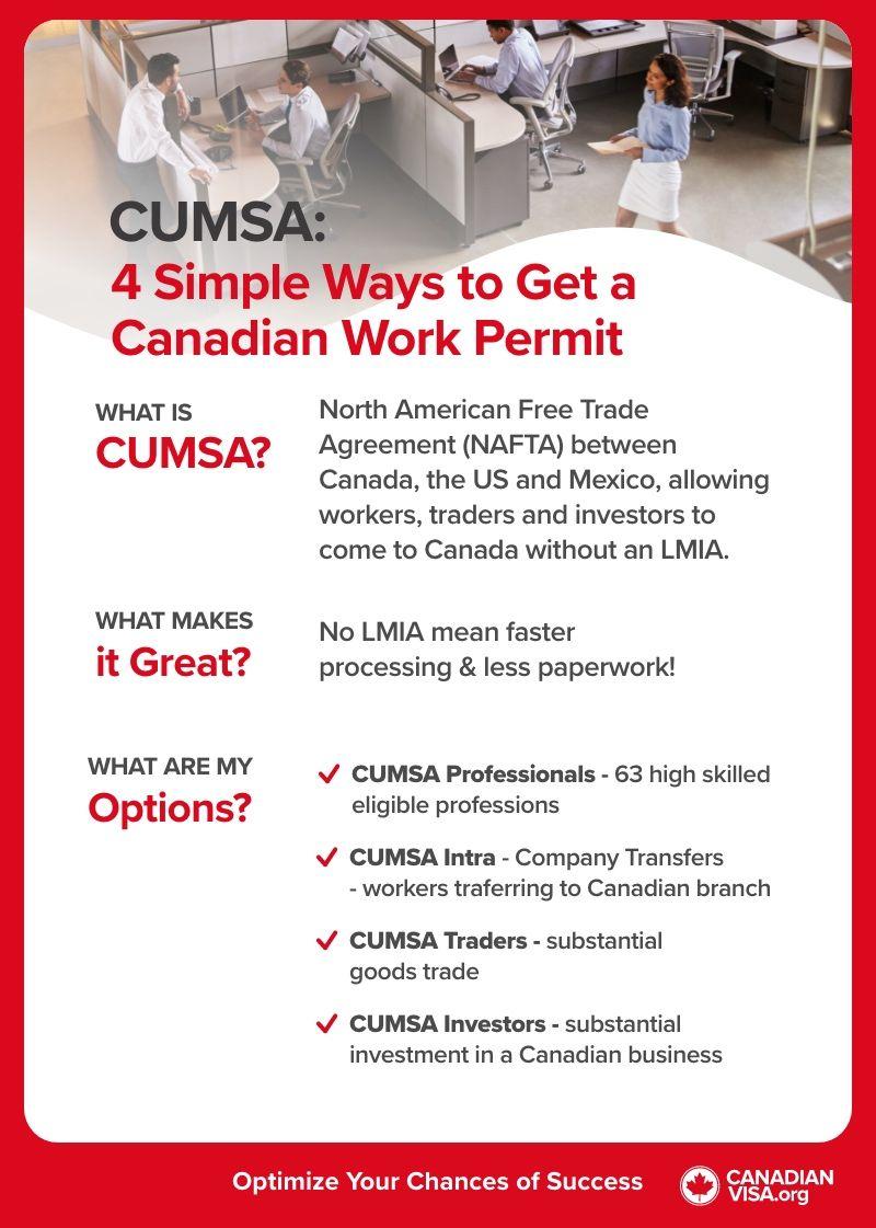 CUMSA infographic |  CUMSA Canadian Work Permit