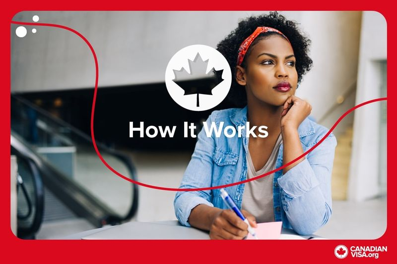 Afrocan-american woman sitting at desk thinking | Canada Express Entry | How Does it Work?