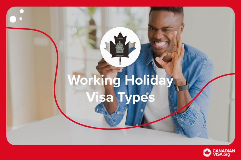 Smiling African American man holding Canada passport | Working Holiday Visa Canada