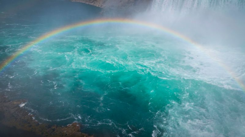 See Niagara falls when you visit Canada in 2019