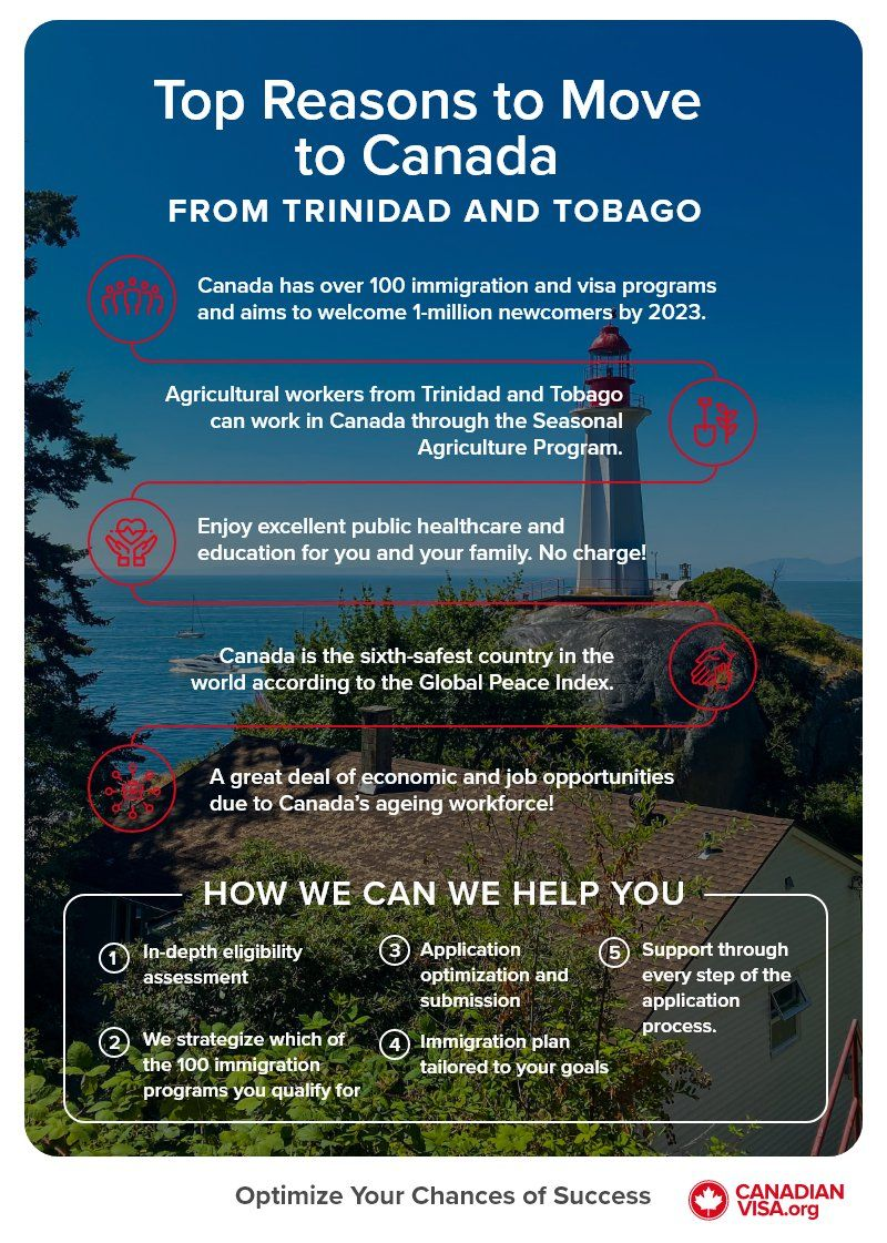 How to move to Canada from Trinidad and Tobago_infographic