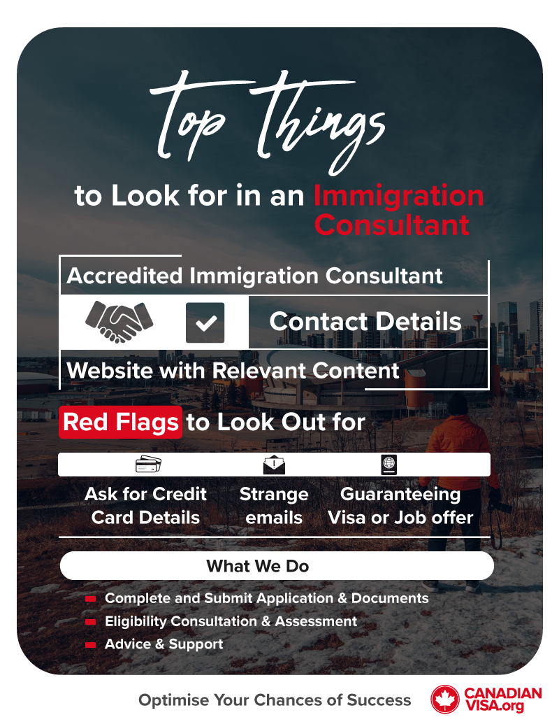 immigration consultant infographic | canadian immigration
