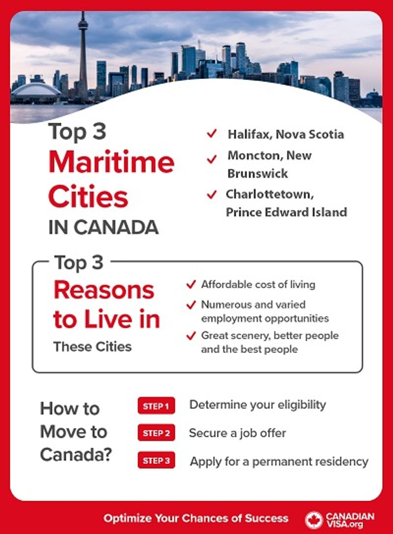 Top 3 Maritime Cities to Live in Canada