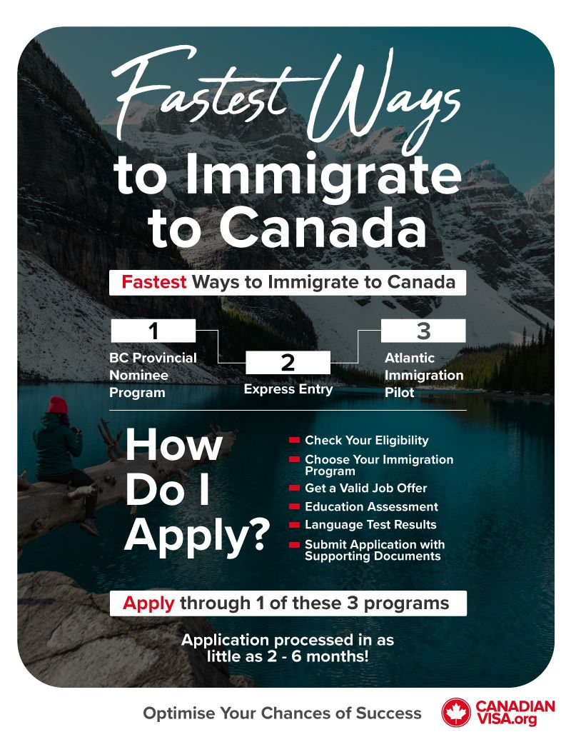 infographic | Fastest Ways to Immigrate to Canada