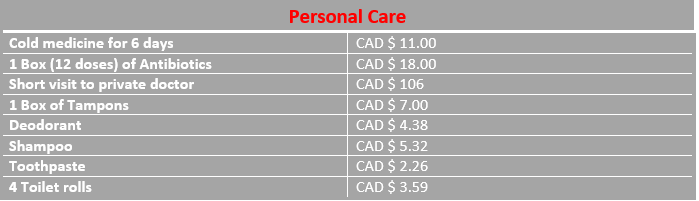 infograph personal care costs Mississauga