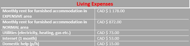 LivingExpenses