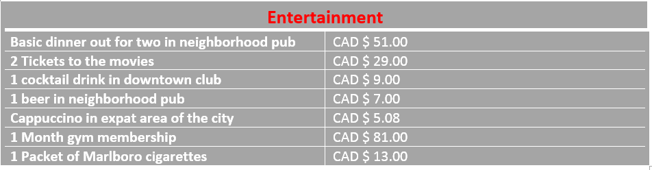 Icon of entertainment costs in saskatoon