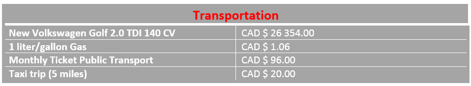 Icon of transportation costs