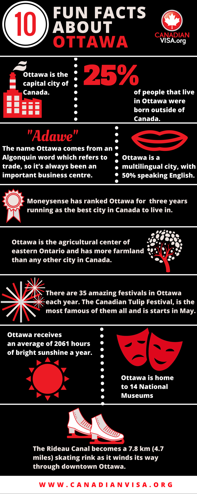 Infograph about 10 fun facts about Ottawa