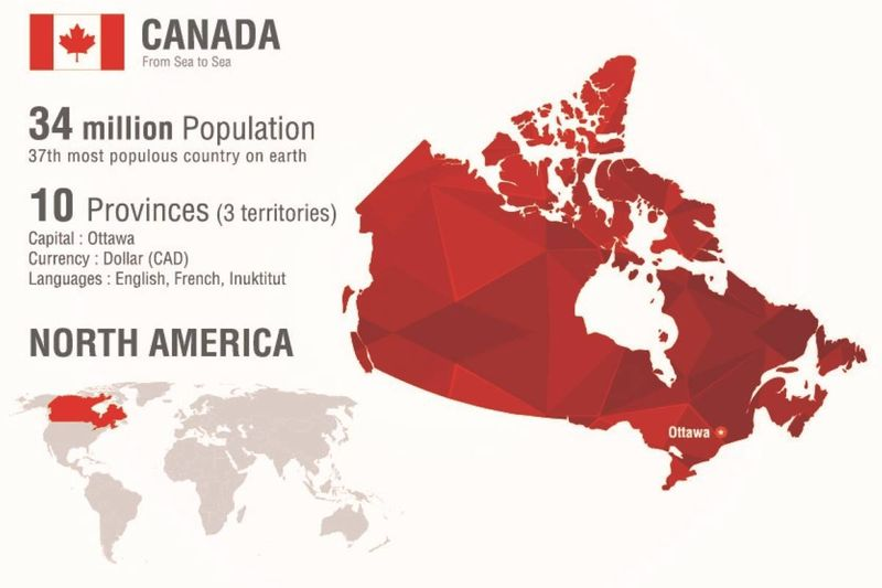 red map of Canada immigrate to Canada